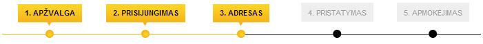 Trečias žingsnis - Adresas