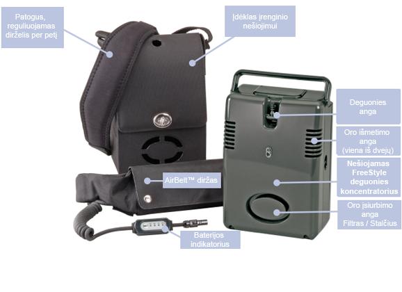 AirSep FreeStyle deguonies koncentratorius ir priedai