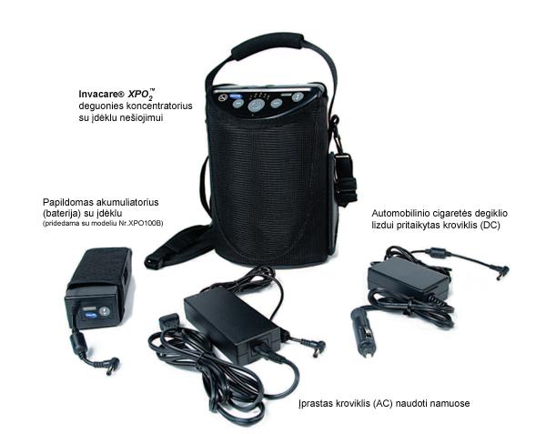 XPO2 kvėpavimo įrenginio pakuotės turinys