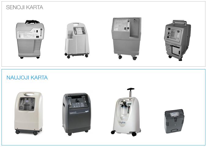 Deguonies aparatų kartų dizainas